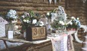 Как рассчитать бюджет на открытие свадебного бизнеса
